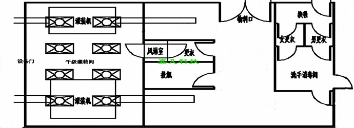 荣事达千级洁净灌装车间设计平面图 -荣事达企业采用空气净化工程