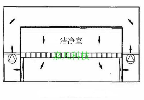 ffu空气净化器系列